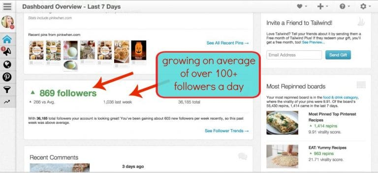 How I doubled my Pinterest Followers in 6 months