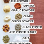 Ingredients needed to make homemade taco seasoning.
